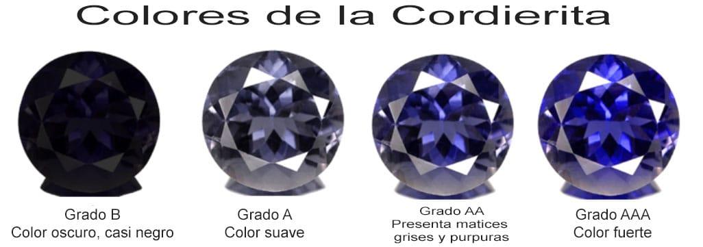 Colores de la Cordierita